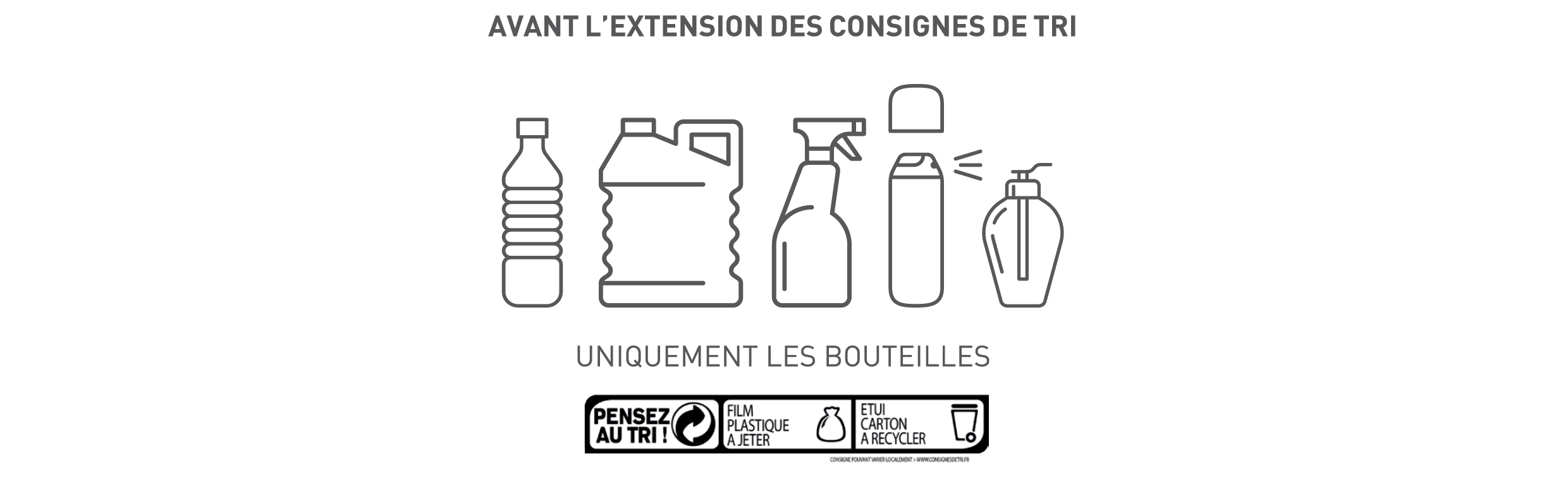 Solution recyclables 1