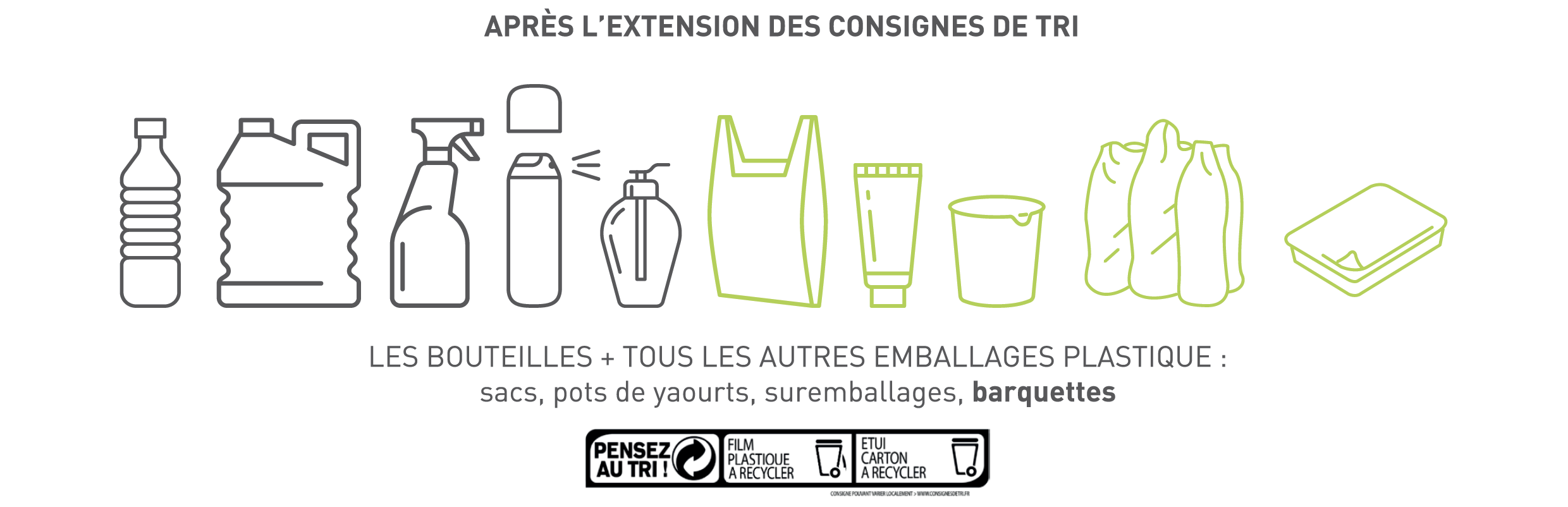 Solutions recyclables 2